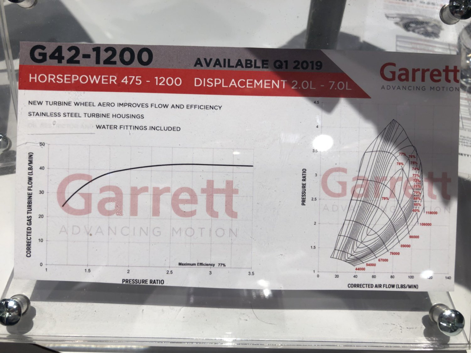 Garrett G Series Turbo - Competitor to the Borg-Warner EFR series or
