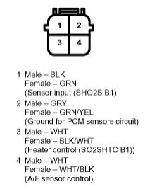 honda o2 sensor wiring diagram 2002 honda odyssey bank 1 sensor 2 location honda civic o2 sensor wiring diagram 2002 honda odyssey bank 1 sensor 2 location