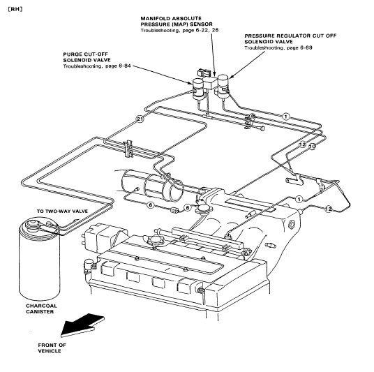 Purge Pressure Cut Off Solenoid Valve