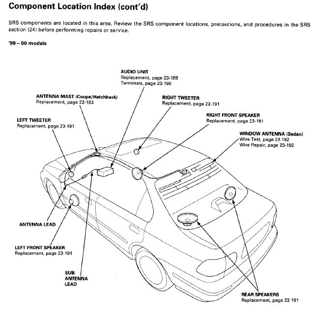Wiring Diagram For 1999 Honda Civic : Civic oem radio wiring diagram honda tech