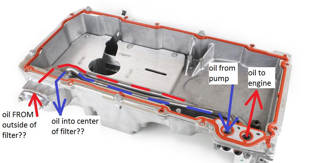 Oil Pressure Problems    Zero Psi  - Ls1tech