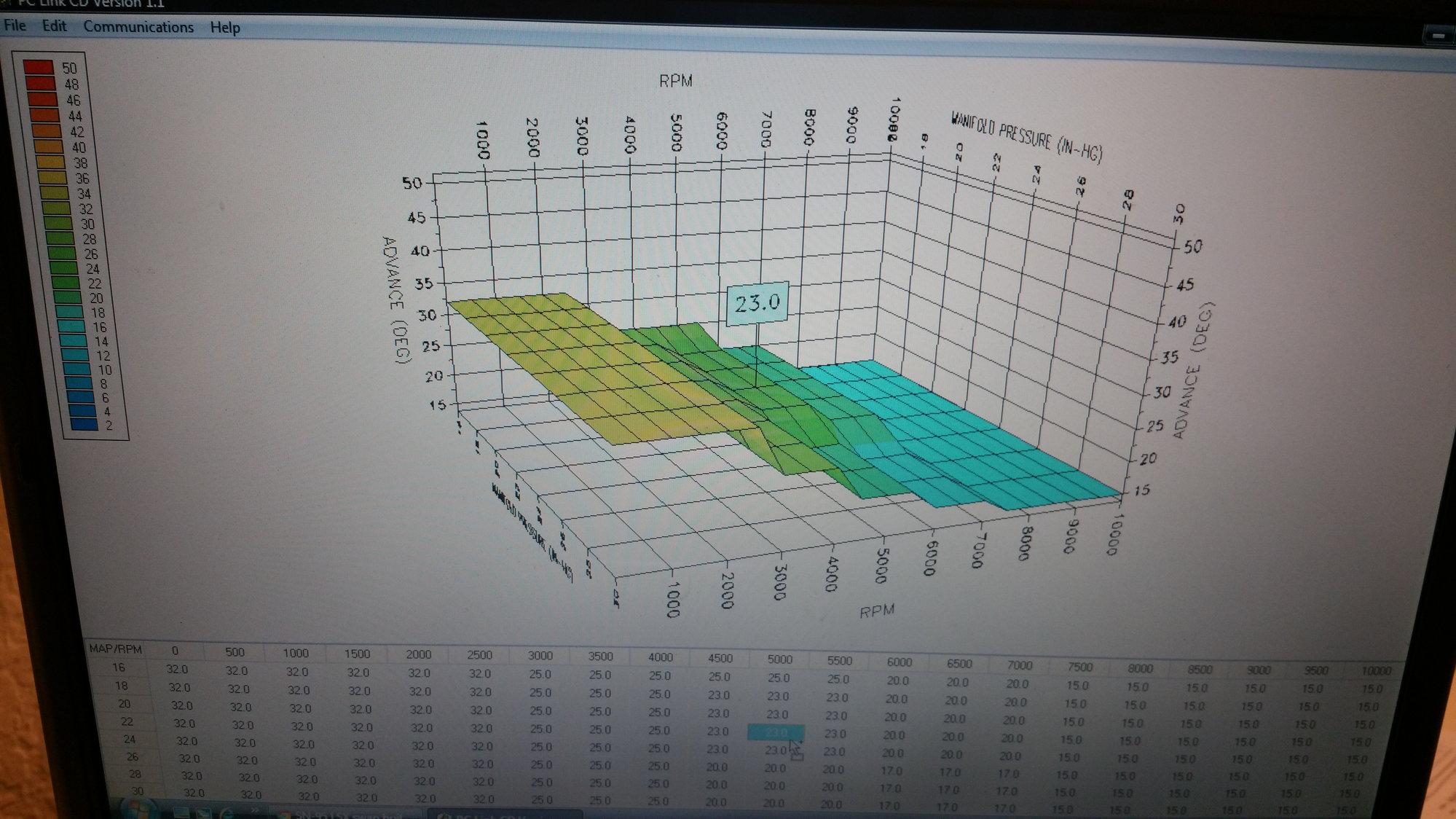 Daytona Sensor Box Ls1tech Camaro And Firebird Forum Discussion Msd Wiring Diagram Pn 6010 Adapter Harness