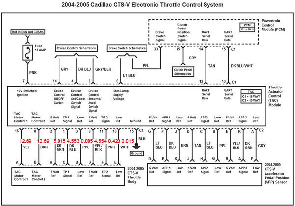 80 caddy_zpsrop2r1zf_91867b6c8ad1336813e64a0e93bb8c197f3a753f cadillac bls wiring diagram wiring diagram simonand 2007 Jeep Wrangler Wiring Diagram at cita.asia