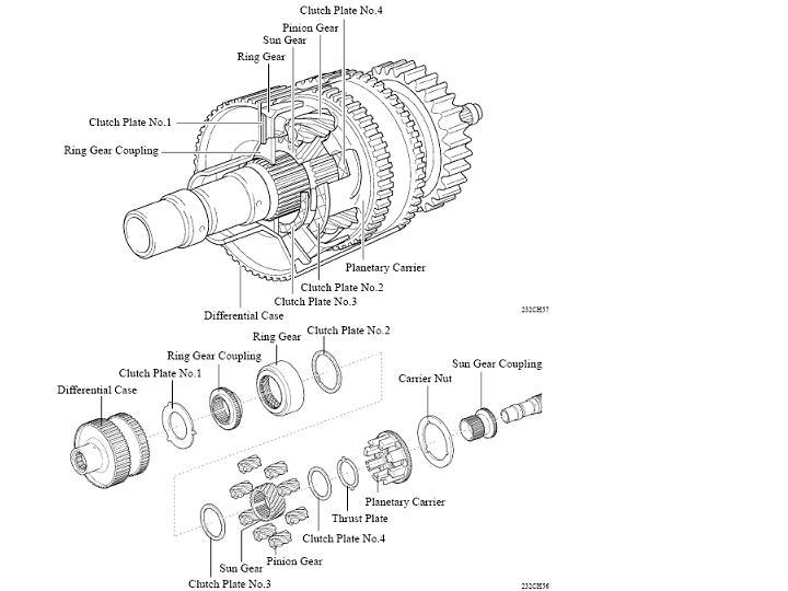 Ls1 Rear Mid-engine Awd  C5 Corvette Donor