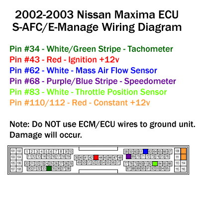 safc2 sensor voltage outputs - maxima forums  maxima forums