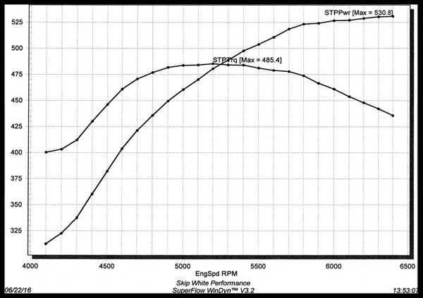 SBC CHEVY NKB-200cc ALUMINUM HEADS STEAM HOLES 64cc 274-SH   for Sale $699