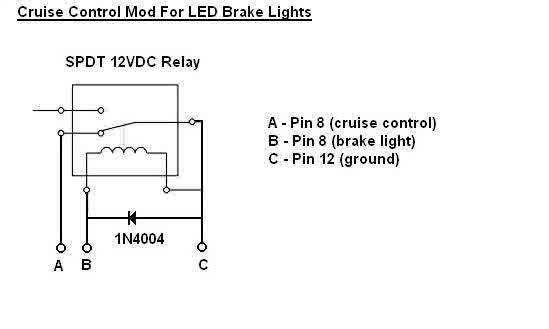 Cruise Control Mod for LED Brake Lights - Rennlist - Porsche
