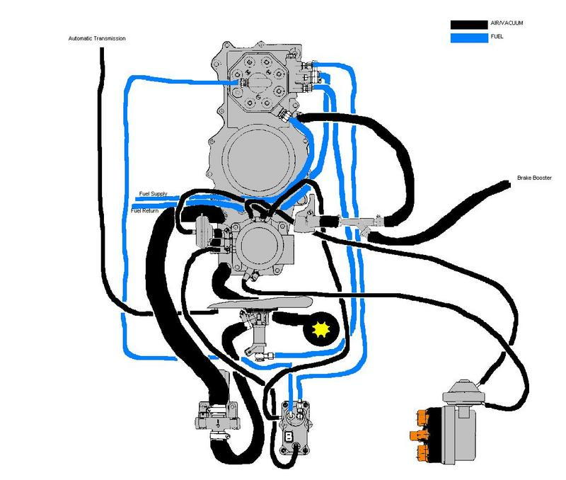 this is a diagram that i found during searching on this forum  may be for  an euro engine, but the overall vacuum and fuel lines routing shouldn't be  too