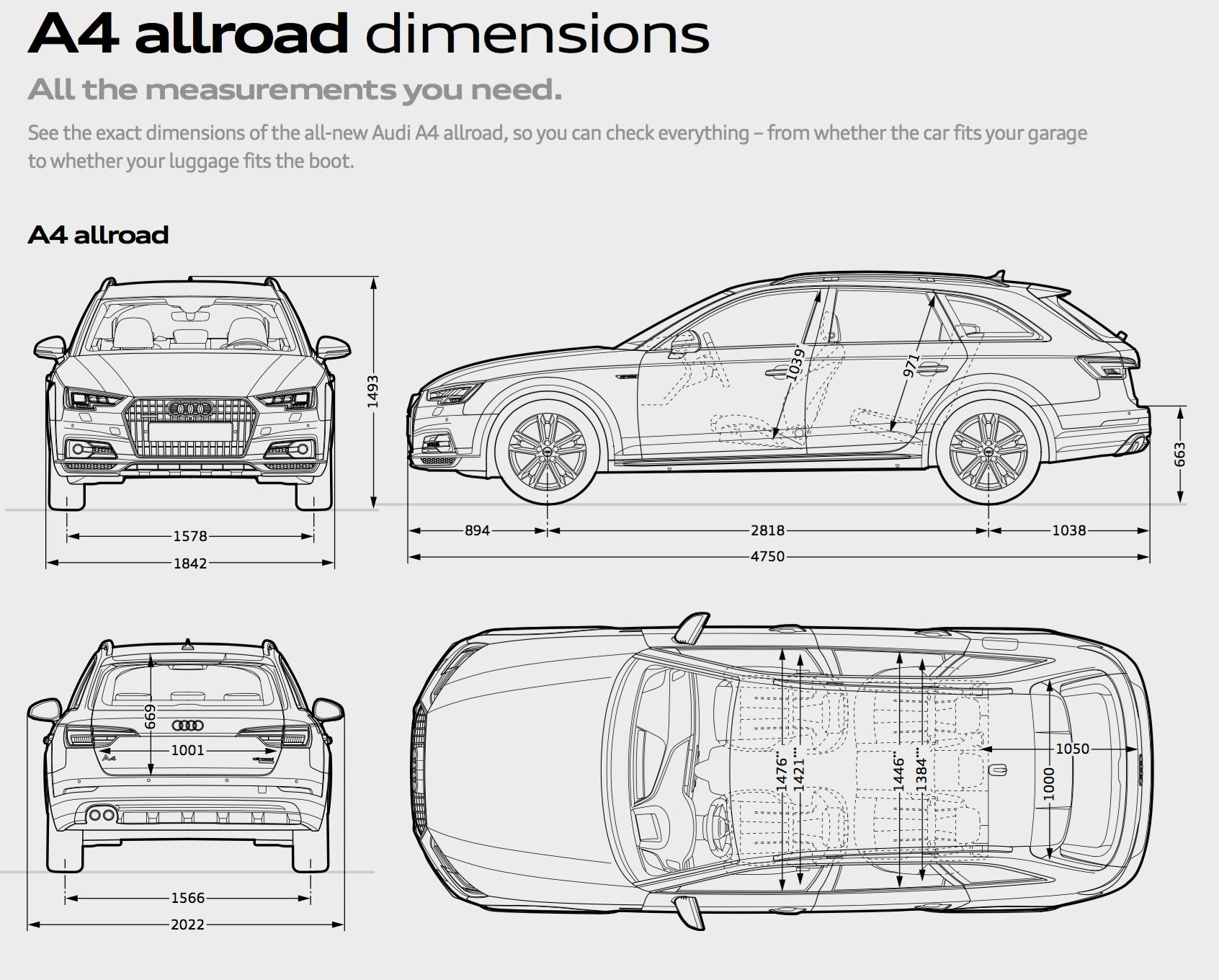 Allroad Cargo Dimensions Audiworld Forums
