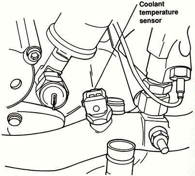 P0116 Code Which Sensor