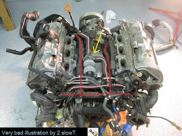 anyone have a guide to replacing rear coolant pipe on 2 7t 2000 audi s4 radiator anyone have a guide to replacing rear coolant pipe on 2 7t audiworld forums