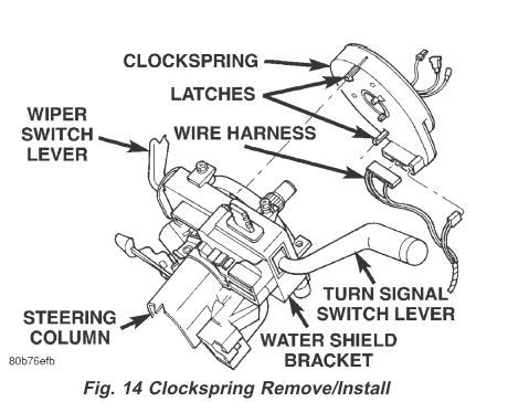 Jeep Tj Clock Spring Wiring Diagram