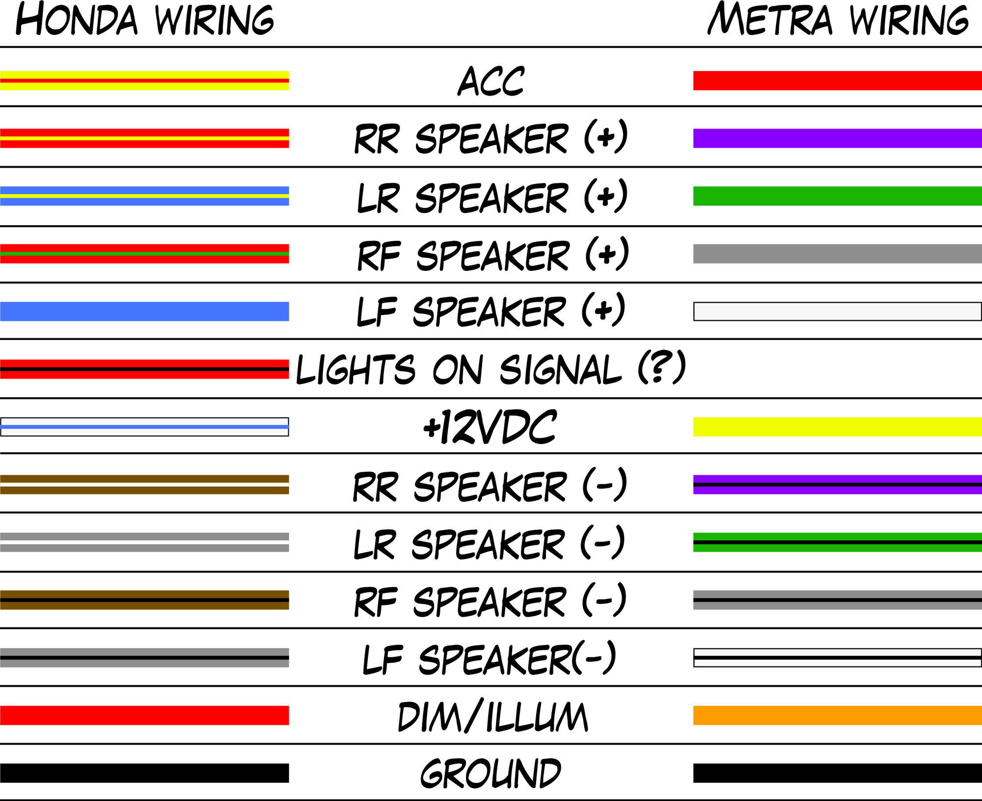 Honda Wiring Diagram For Stereo
