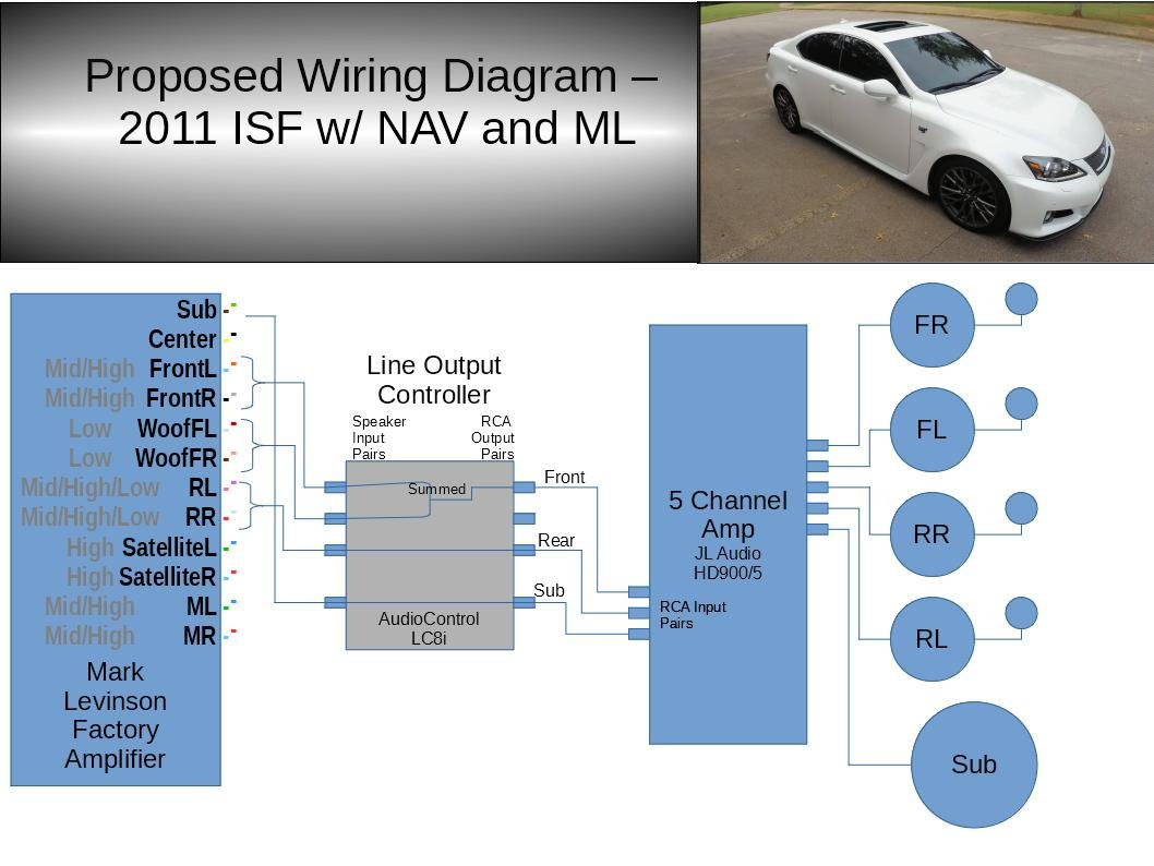2011 isf amp wiring guide for mark levinson amp. Black Bedroom Furniture Sets. Home Design Ideas