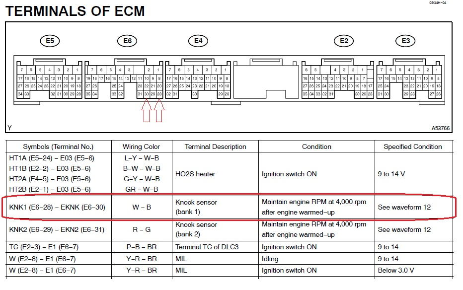 809526 Looking For Ecm Pinout Ls430 For Knock Sensor Hack on o2 sensor wiring diagram 2001 is300