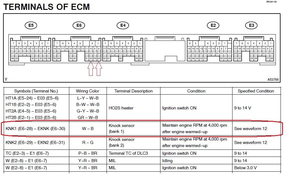 knock sensor wire diagram looking for ecm pinout ls430 for knock sensor hack clublexus  ecm pinout ls430 for knock sensor hack