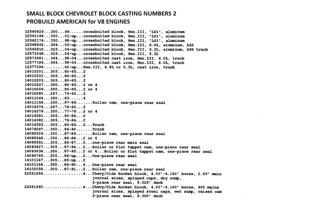 One piece oil pan gasket selection - CorvetteForum - Chevrolet
