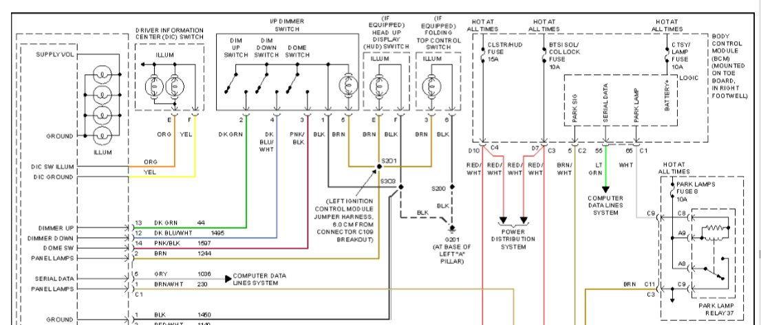 80 Corvette Dash Wiring Diagram - Trusted Wiring Diagram