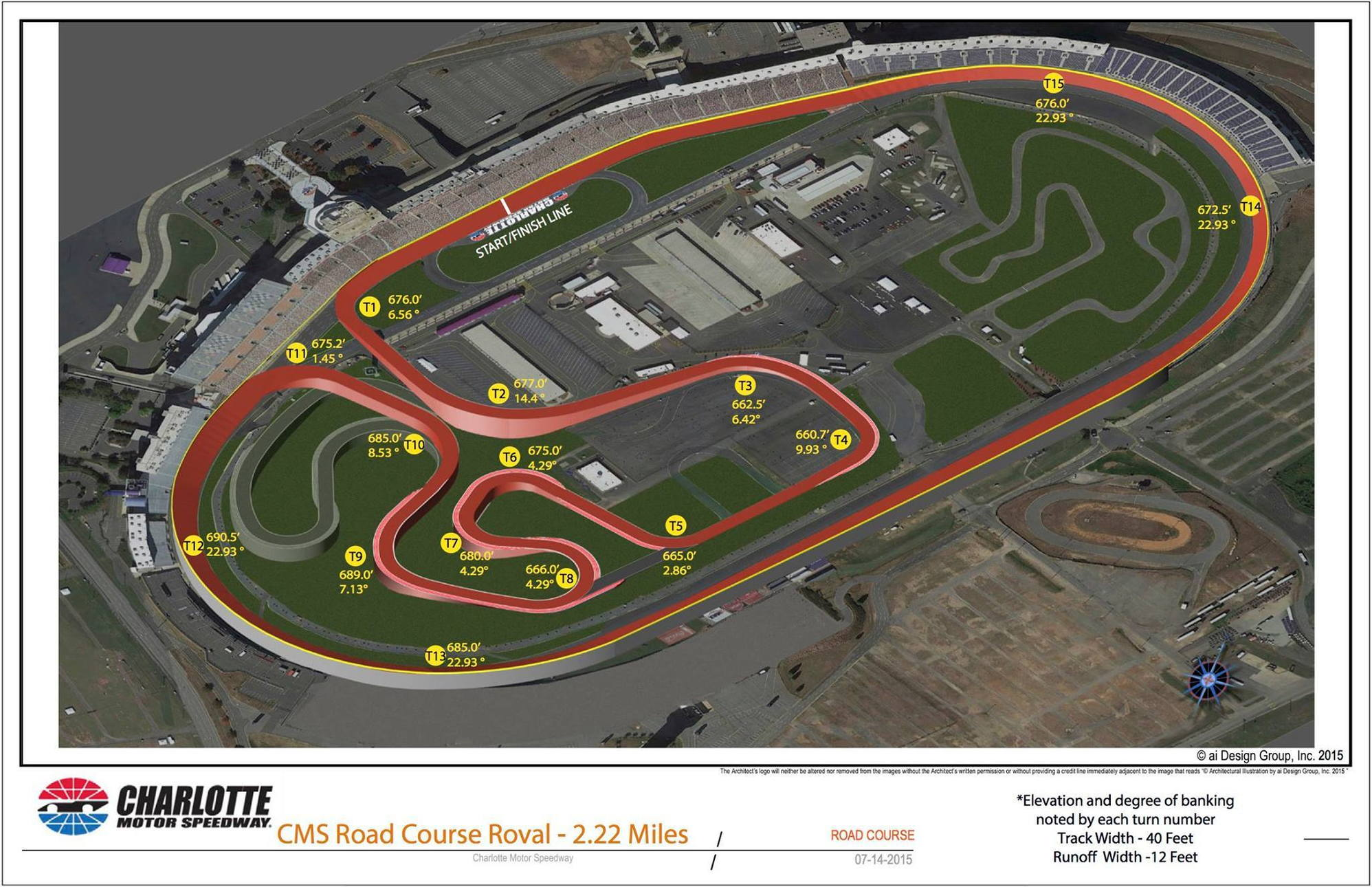 Charlotte motor speedway road course need about 30 more for Charlotte motor speedway phone number