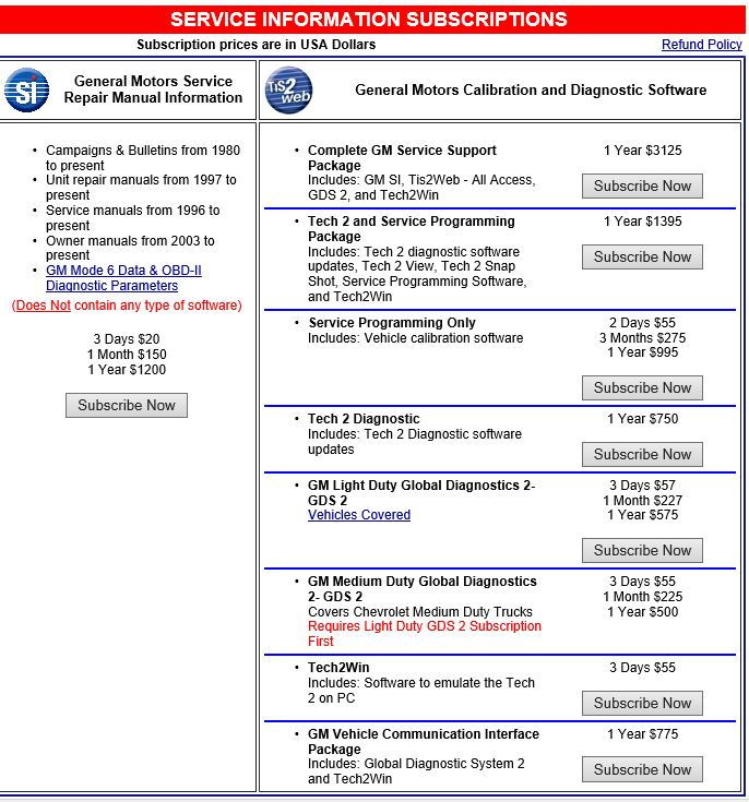 GM Tech 2 scanners - Page 4 - CorvetteForum - Chevrolet