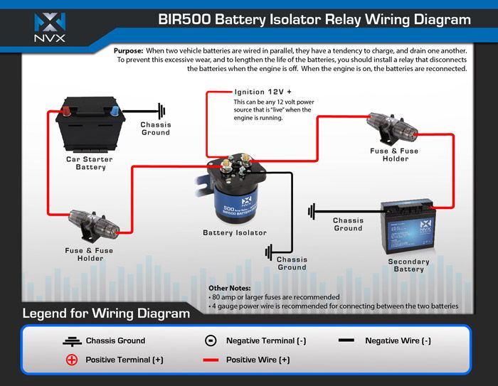 stinger battery isolator wiring diagram wiring diagram and hernes battery isolator switch wiring diagram nilza