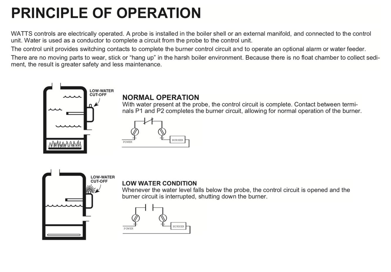 Hydrostat 3250 Plus To Replace R8182d Aquastat