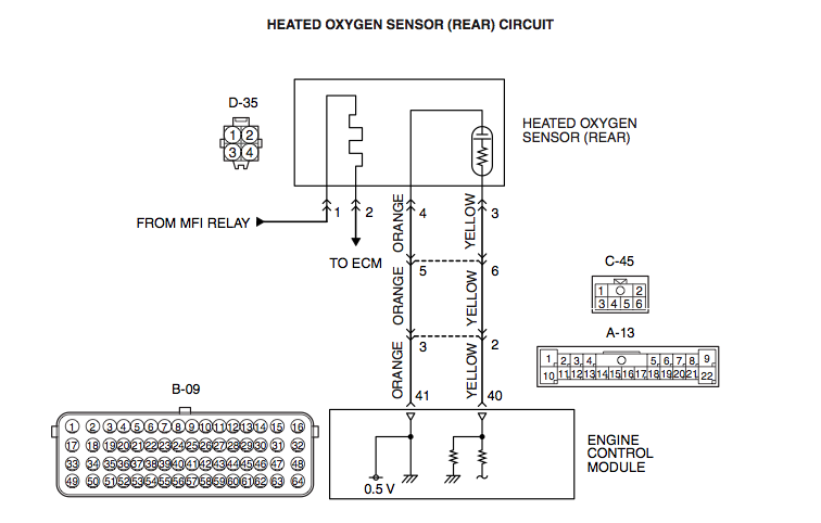 05 Lancer O2 Sensor Diagram - Wiring Circuit •