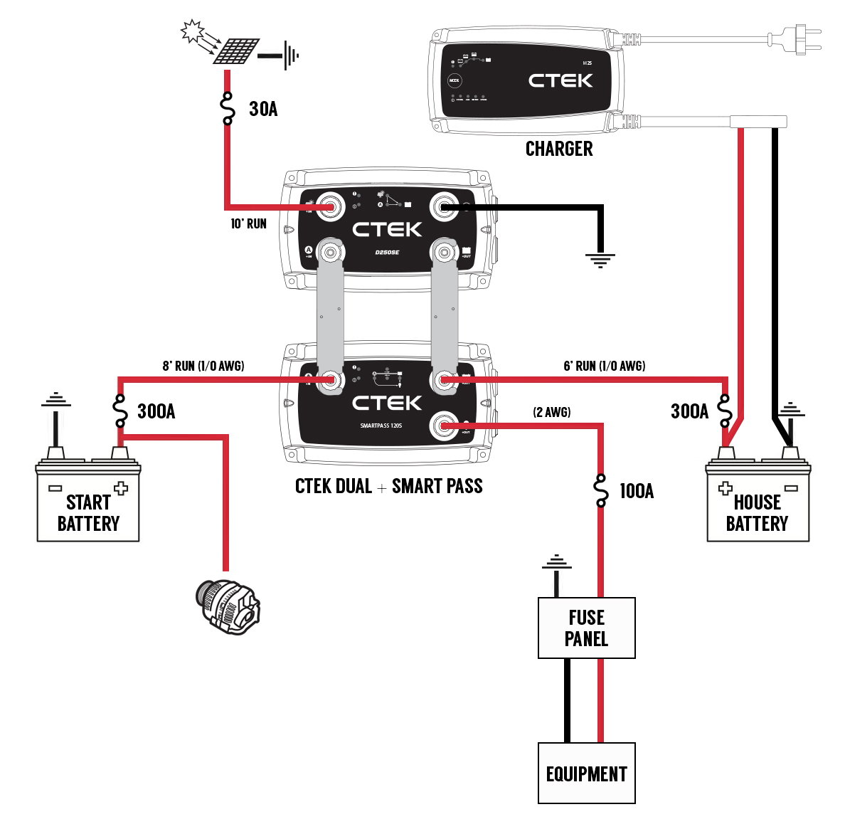 Toyota Land Cruise Charging System Wiring Diagram Batteryalternator