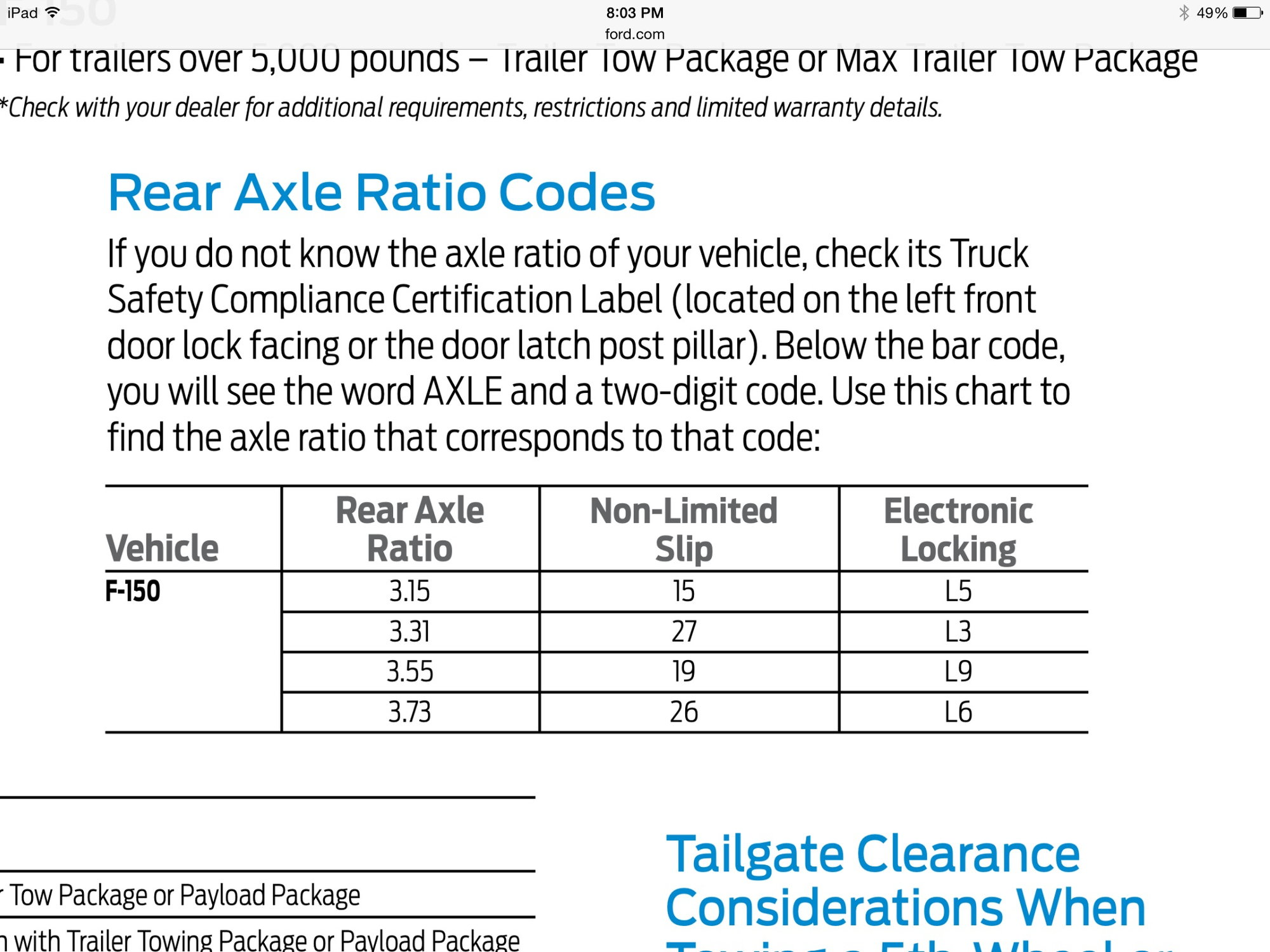 2015 Axle Codes - Ford F150 Forum - Community of Ford Truck Fans