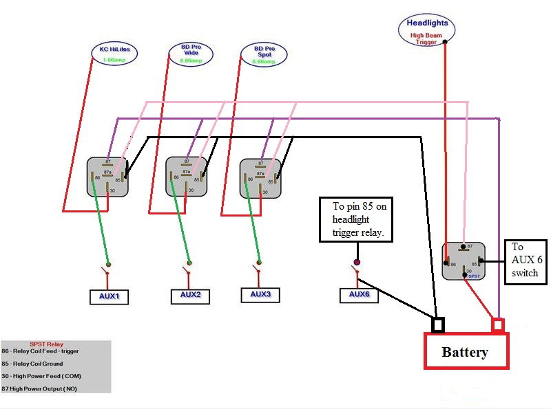 Need Help with wiring lights - SPST and SPDT relays - Ford ... Kc Lights Wiring Diagram Dpdt Switch on