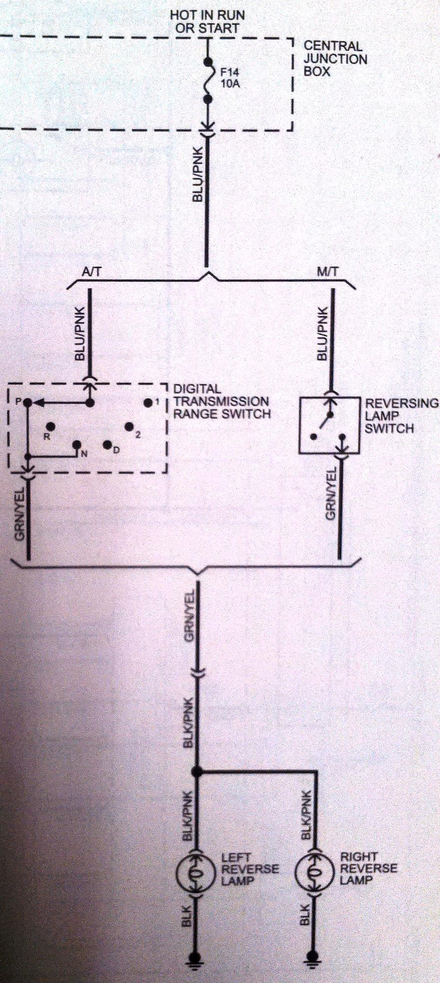 From haynes manual