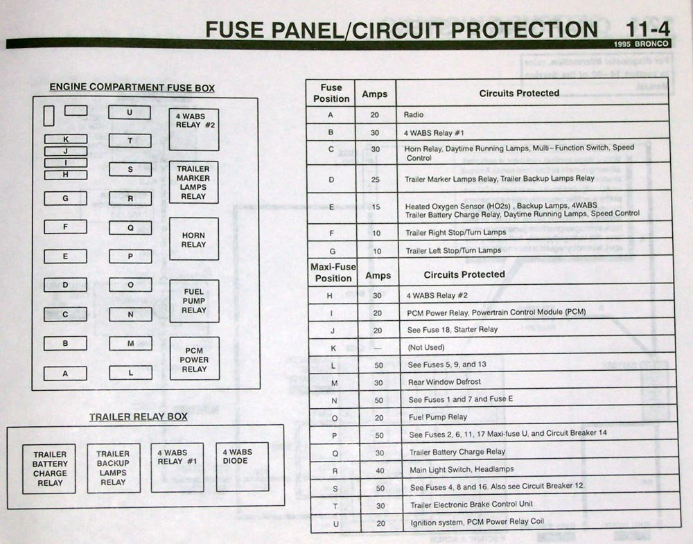 1996 ford f150 fuse box diagram | group-pattern wiring diagram union -  group-pattern.buildingblocks2016.eu  building blocks 2016