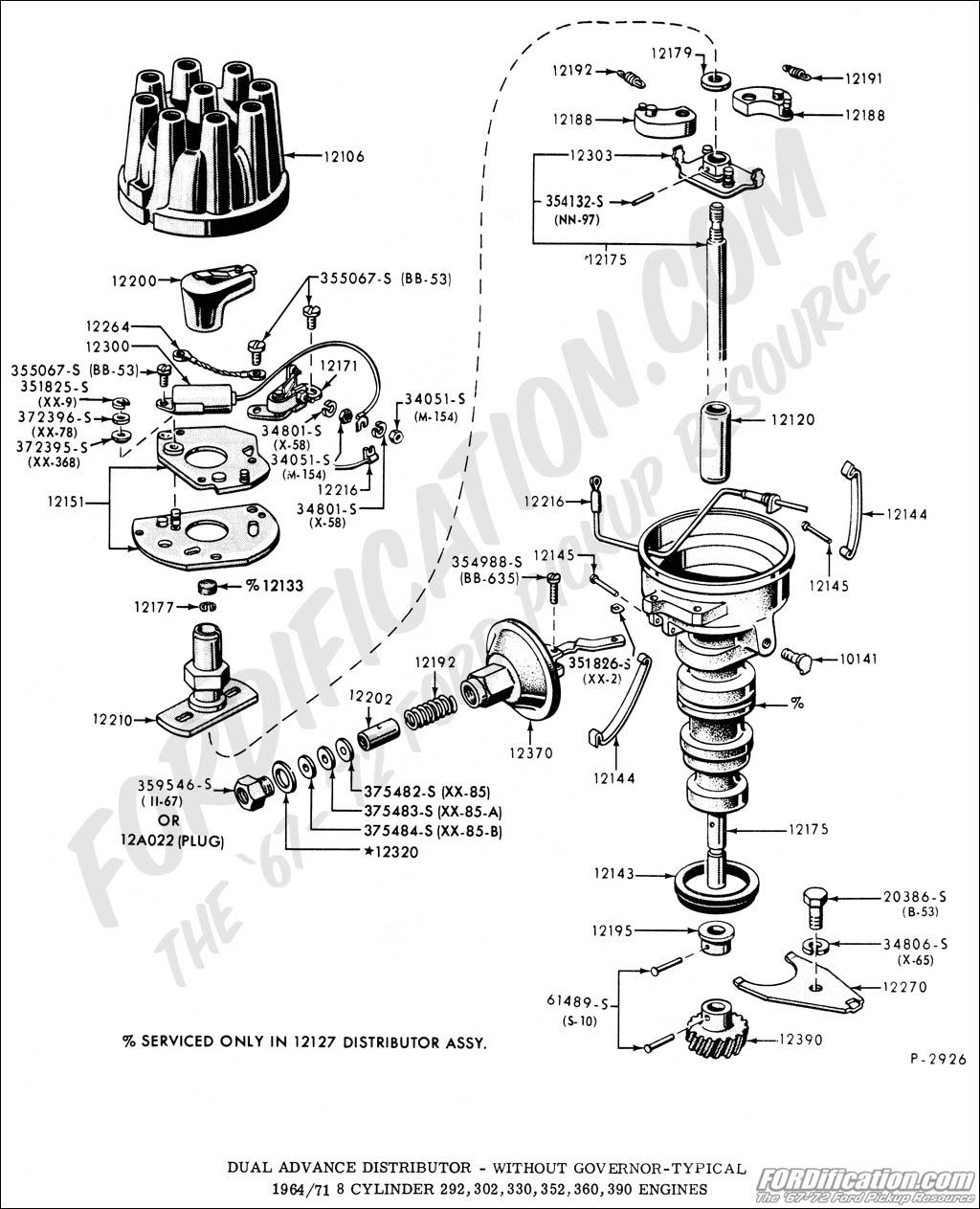 Steel Vacuum Line Part #? - Ford Truck Enthusiasts Forums