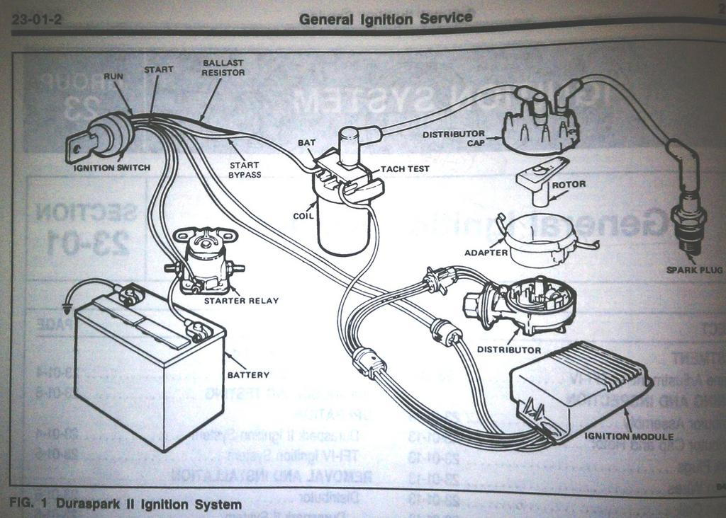 Ignition control module wiring help Ford Truck Enthusiasts – Icm Wiring Diagram