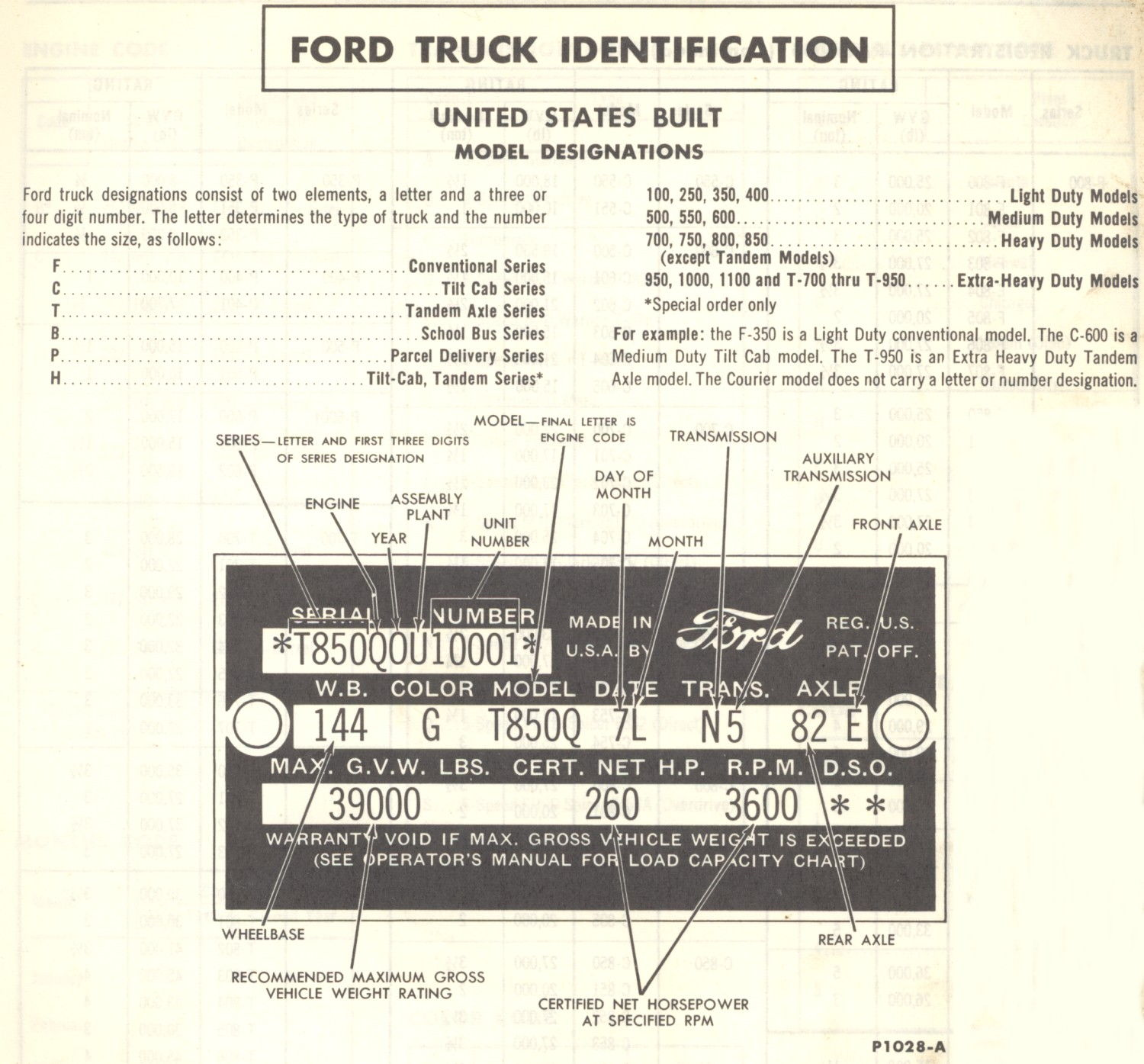 Decoding Warranty Plate And Serial Number 1960 F 100