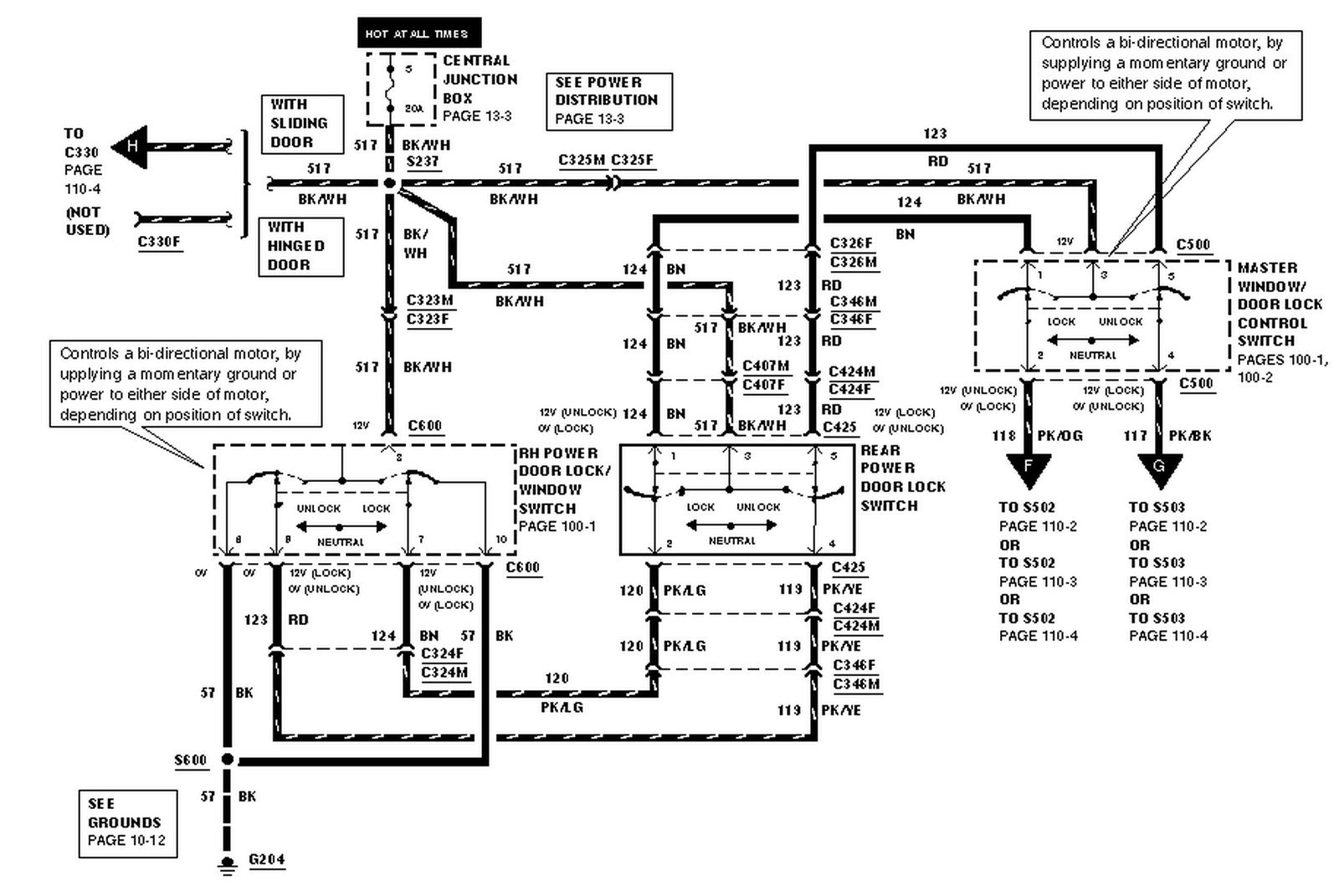 ford f super duty fuse diagram enthusiast wiring diagrams