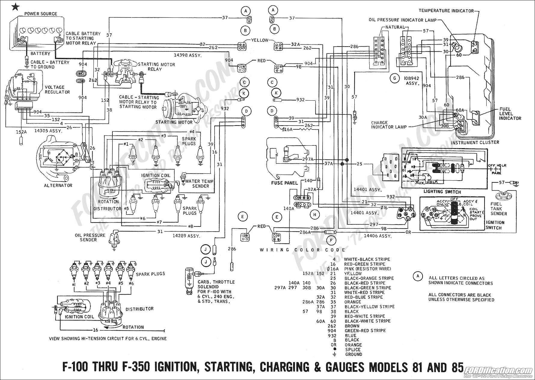 80 wiring_1969charging2_e13769e09e0a9fccb637ec877c2082bccb3ff24d how to go from mechanical to electric voltage regulator ford Ford 3 Wire Alternator Diagram at eliteediting.co