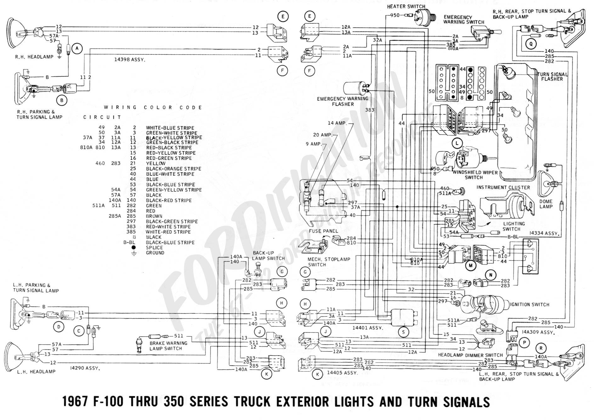 80 1967_exterior_lights_and_turn_signals_page_2_1db6c529c4c9567560e56d6320f993290ba5b803 wiring diagram for 1986 ford f250 the wiring diagram f750 wiring diagram at panicattacktreatment.co