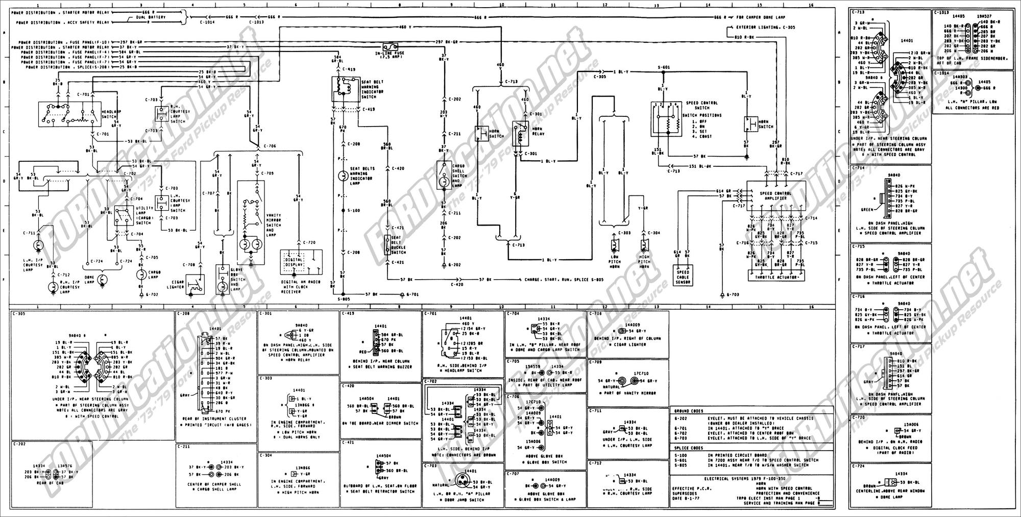 wiring diagram ford truck enthusiasts forums. Black Bedroom Furniture Sets. Home Design Ideas