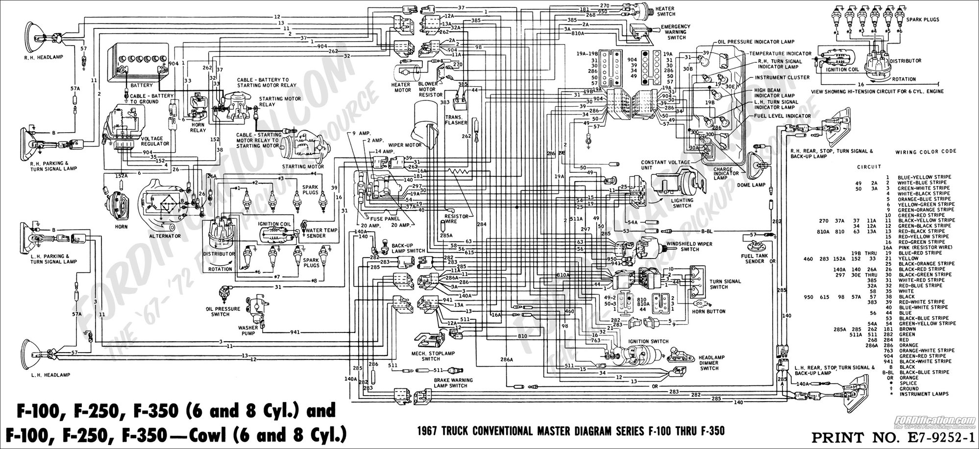 Enjoyable 1974 F250 Wire Schematic Basic Electronics Wiring Diagram Wiring 101 Orsalhahutechinfo