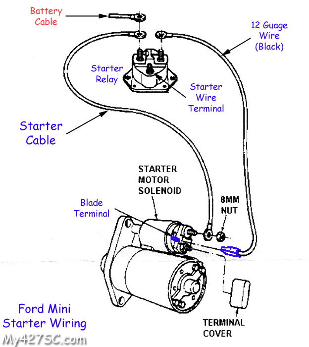 starter wiring diagram ford mini starter wiring ford truck enthusiasts forums  mini starter wiring ford