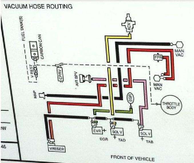 EFI 460 Upper intake hose connection?? - Ford Truck Enthusiasts ForumsFord Truck Enthusiasts