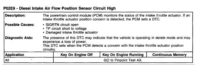 p02e9 - diesel intake air flow position sensor circuit high