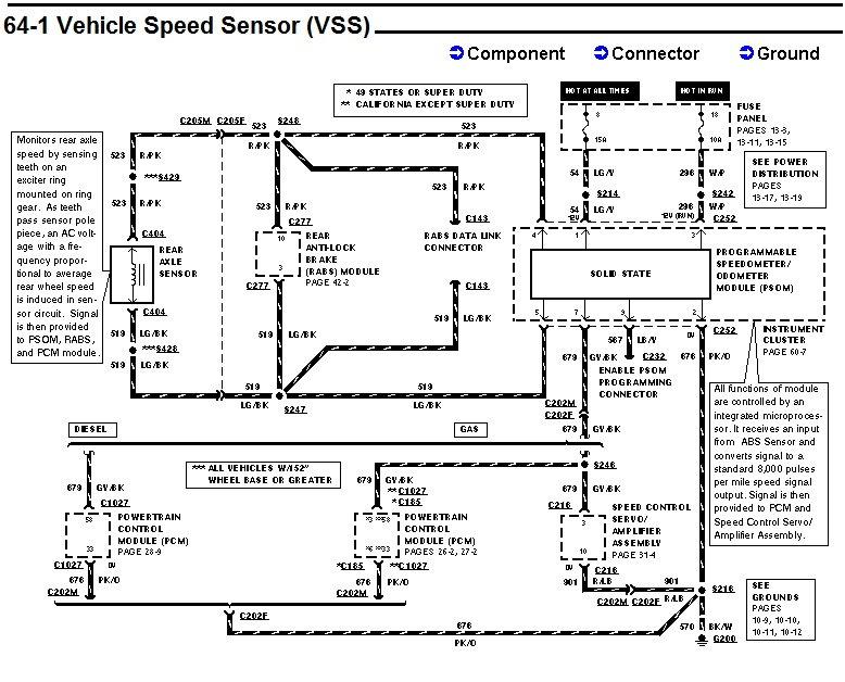 DIAGRAM] 1992 F150 Wiring Diagram Vss FULL Version HD Quality Diagram Vss -  TOPMOVIEDOWNLOAD.VALENTINOBIMBI.ITDatabase Design Tool - valentinobimbi.it