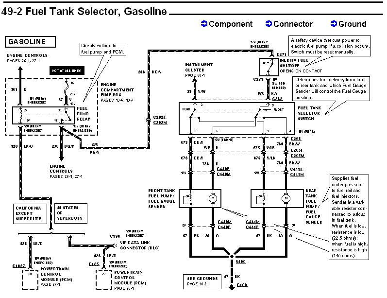 80 1996_f_series_dual_fuel_tank_diagram_f56ecbd0d76d5fa63a7110c9e37f9d5ad8cd8142 ohm reading on fuel sending unit? ford truck enthusiasts forums  at mifinder.co