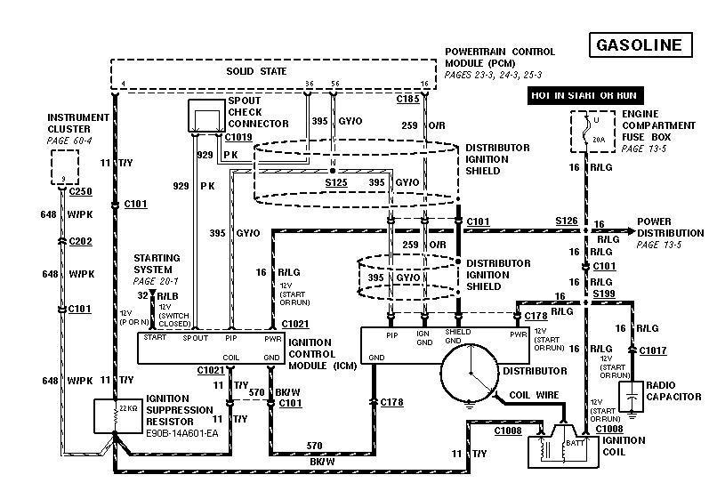 1974 ford f 150 ignition modual wiring diagram 94 ford f 150 ignition module wiring diagram