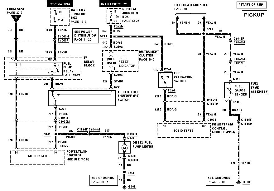 wanted: 2001 f550 7.3 fuel pump wiring diagram - ford truck enthusiasts  forums  ford truck enthusiasts