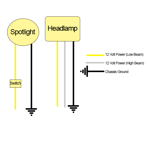 80 89flhtc_c631717e4075c04623bbb096e5bd112c66b1842c can someone draw me simple diagram spot lights harley wiring diagram for spotlights to high beam at reclaimingppi.co