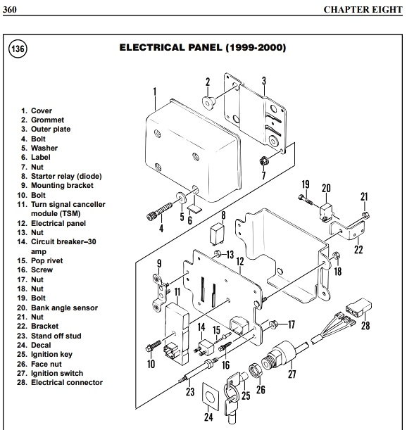i cant find my 2000 wide glide fuse box - harley davidson forums  harley davidson forums