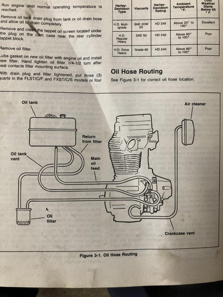 Need Help Routing Oil Lines For Evolution Engine